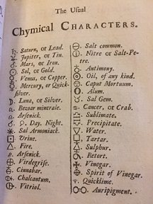 List of chemical characters